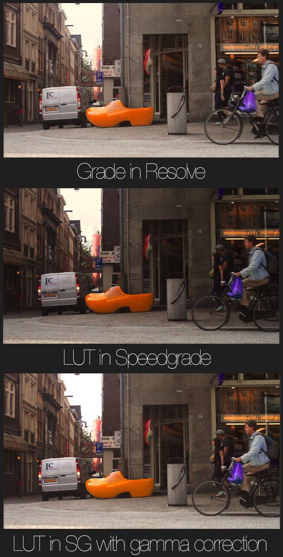 Comparing the results in Resolve and SpeedGrade