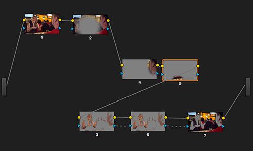 7 nodes fo a grade